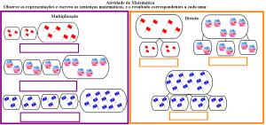 matemática,tabuada, divisão, multiplicação, TuxPaint