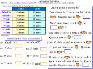 Matemática, Tratamento da Informação, tabela, Tuxpaint