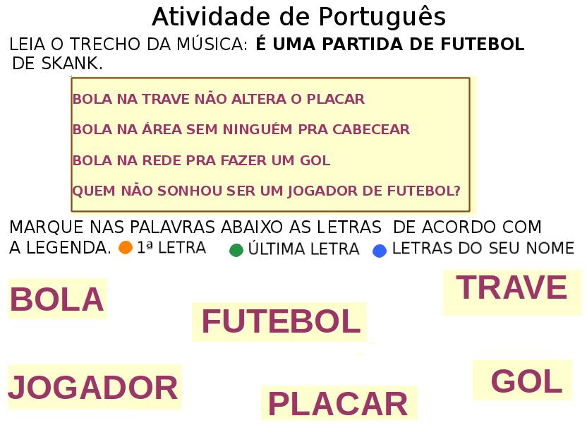 Escrita, Leitura, Letramento Digital, Português