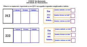 jogo das destrocas,sistema de numeração decimal, TuxPaint